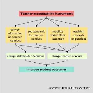 Accountability mechanisms_square_3